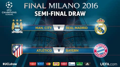 Draw for UEFA Champions League semi-finals is complete