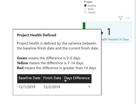 Power BI Building Trust: KPI Transparency - Marquee Insights