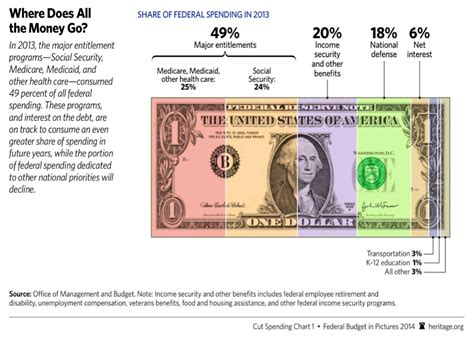 Hyperinflation Defined, Explained: Part III