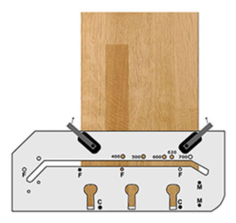 How to Use Jigs with Kitchen Worktops: A Worktop Express
