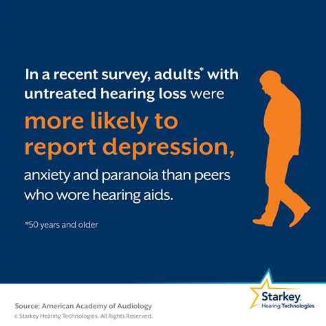 Can treating hearing loss help with depression?