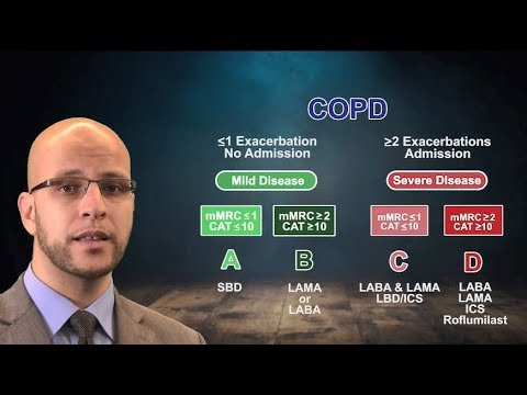 Improving Outcomes in COPD Patients: Breaking Down the