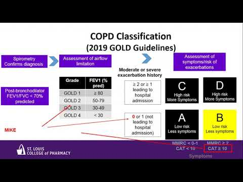 Can Cannabis Oil Reverse COPD? One Man's Incredible